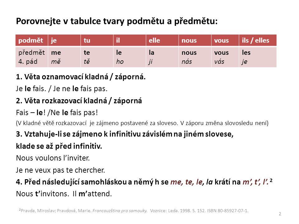 Cvičení na Les pronoms compléments d'objet direct (COD)