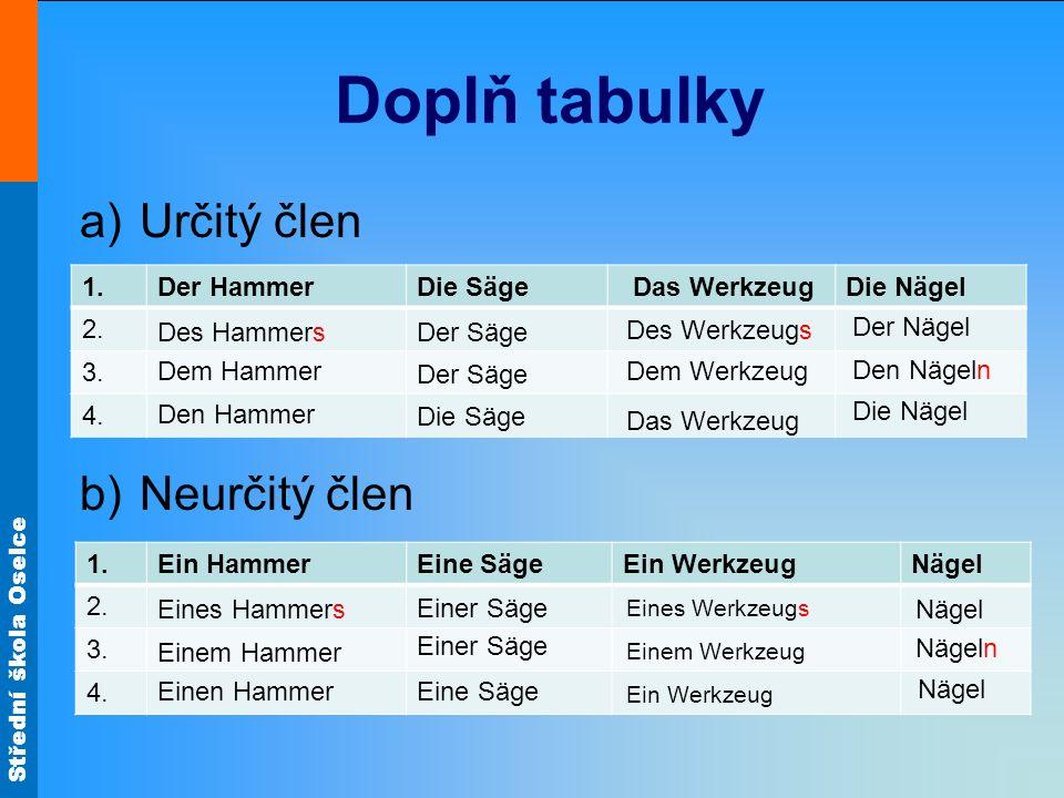 Doplň tabulky Určitý člen Neurčitý člen 1. Der Hammer Die Säge