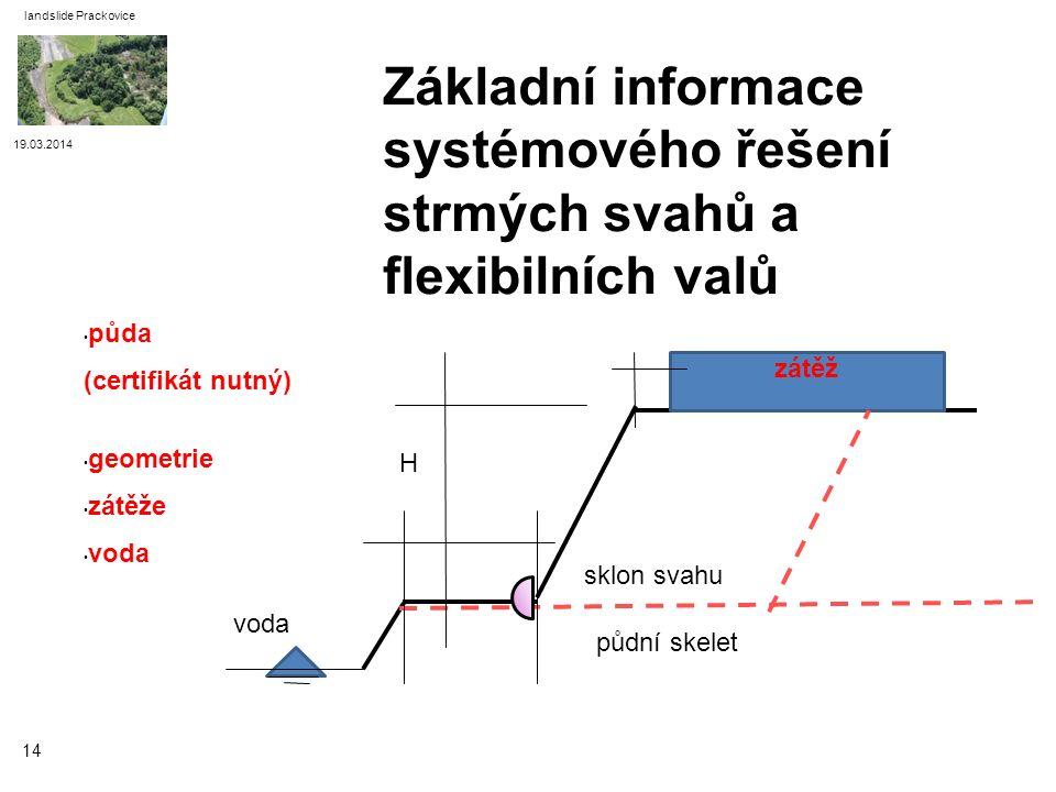 landslide Prackovice Základní informace systémového řešení strmých svahů a flexibilních valů. 19.03.2014.