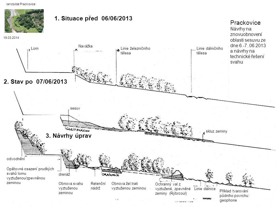 1. Situace před 06/06/2013 Prackovice 3. Návrhy úprav