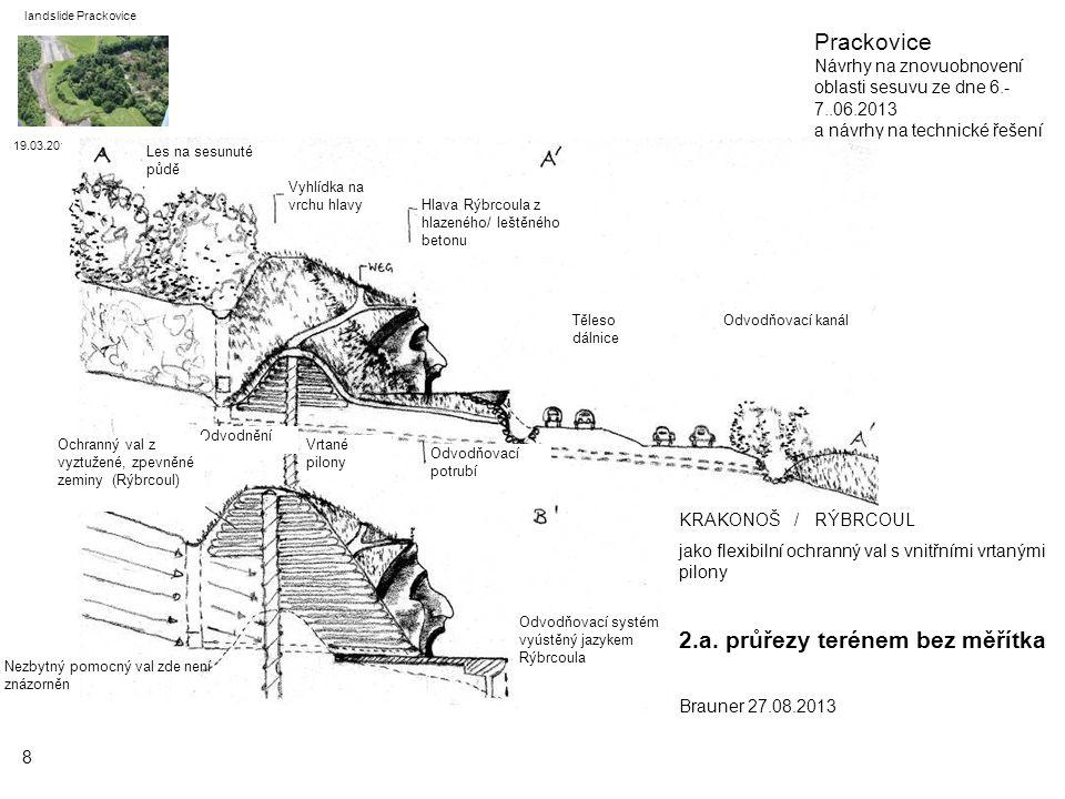 2.a. průřezy terénem bez měřítka