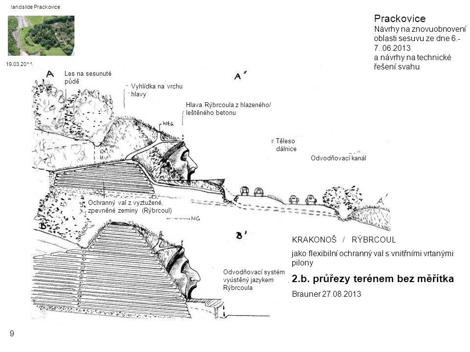 2.b. průřezy terénem bez měřítka