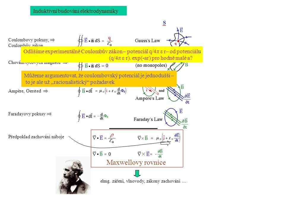 Maxwellovy rovnice Induktivní budování elektrodynamiky