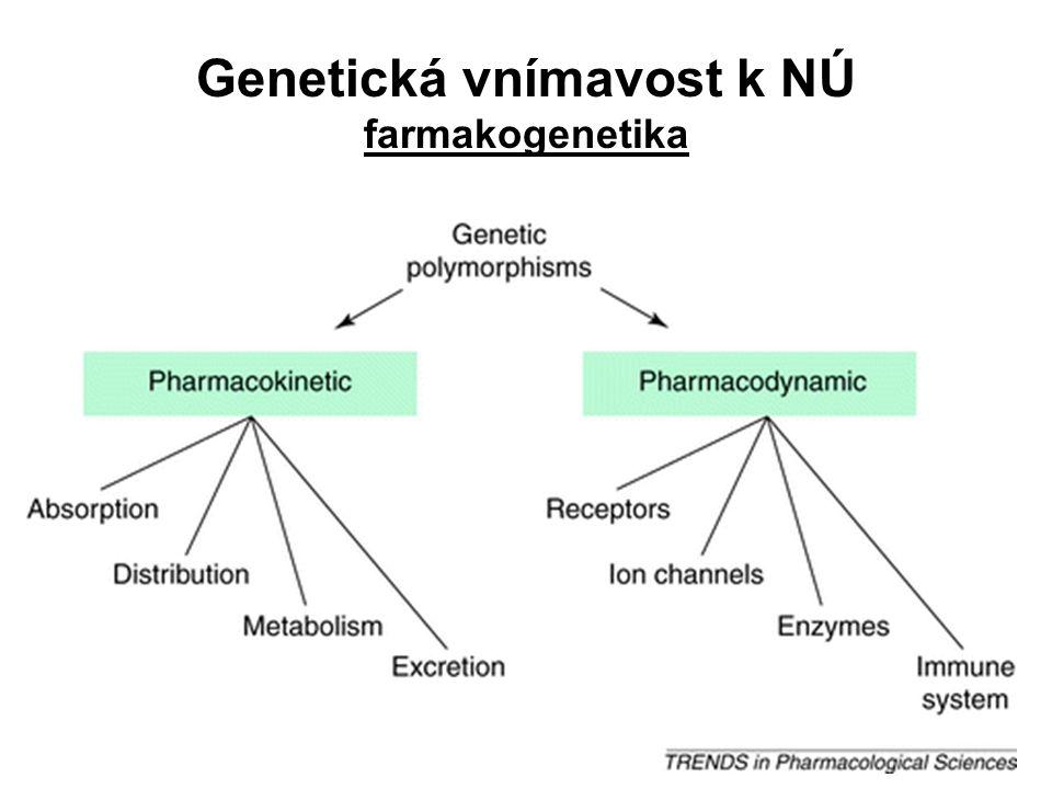 Genetická vnímavost k NÚ farmakogenetika