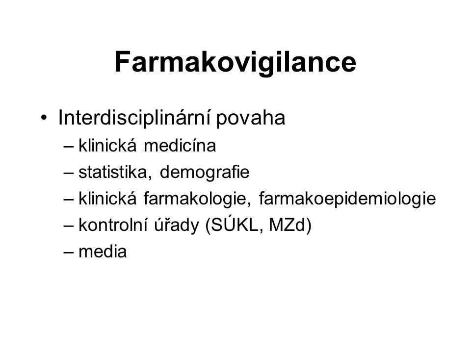 Farmakovigilance Interdisciplinární povaha klinická medicína