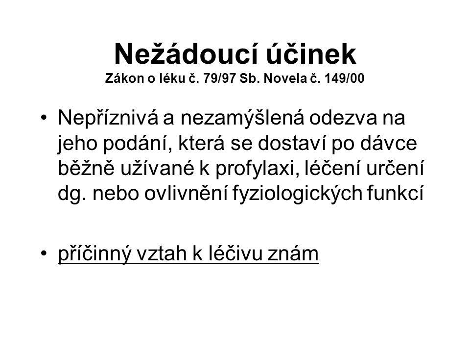 Nežádoucí účinek Zákon o léku č. 79/97 Sb. Novela č. 149/00