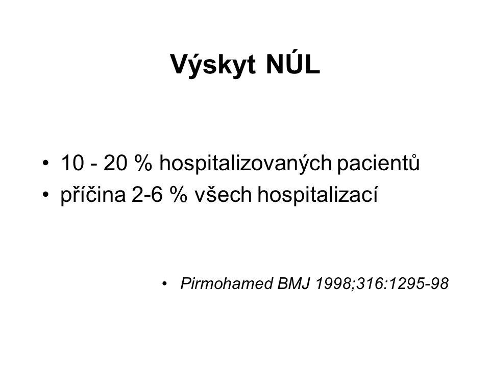 Výskyt NÚL 10 - 20 % hospitalizovaných pacientů