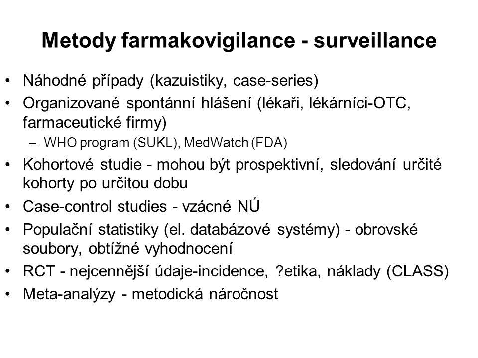 Metody farmakovigilance - surveillance
