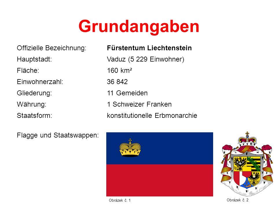 Grundangaben Offizielle Bezeichnung: Fürstentum Liechtenstein