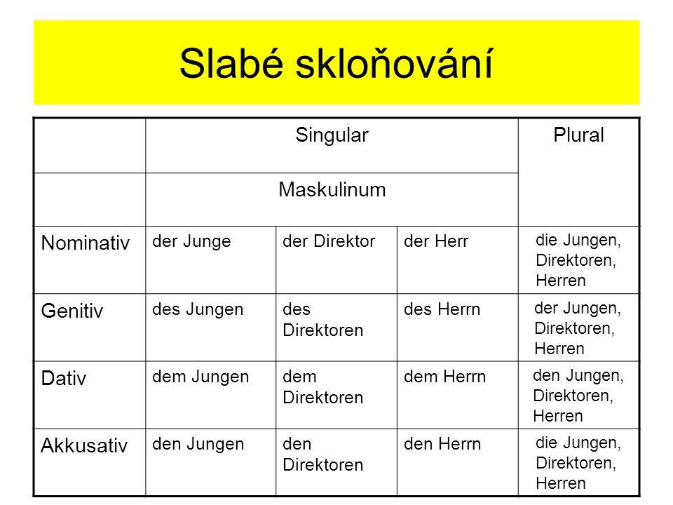Slabé skloňování Singular Plural Maskulinum Nominativ Genitiv Dativ