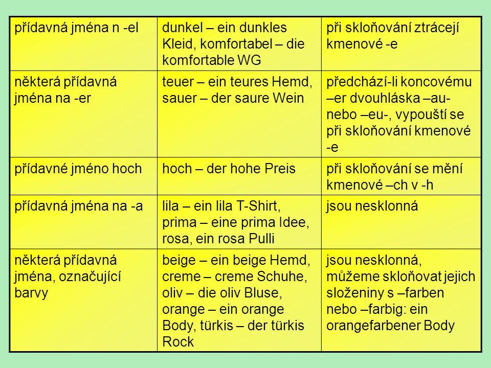 přídavná jména n -el dunkel – ein dunkles Kleid, komfortabel – die komfortable WG. při skloňování ztrácejí kmenové -e.