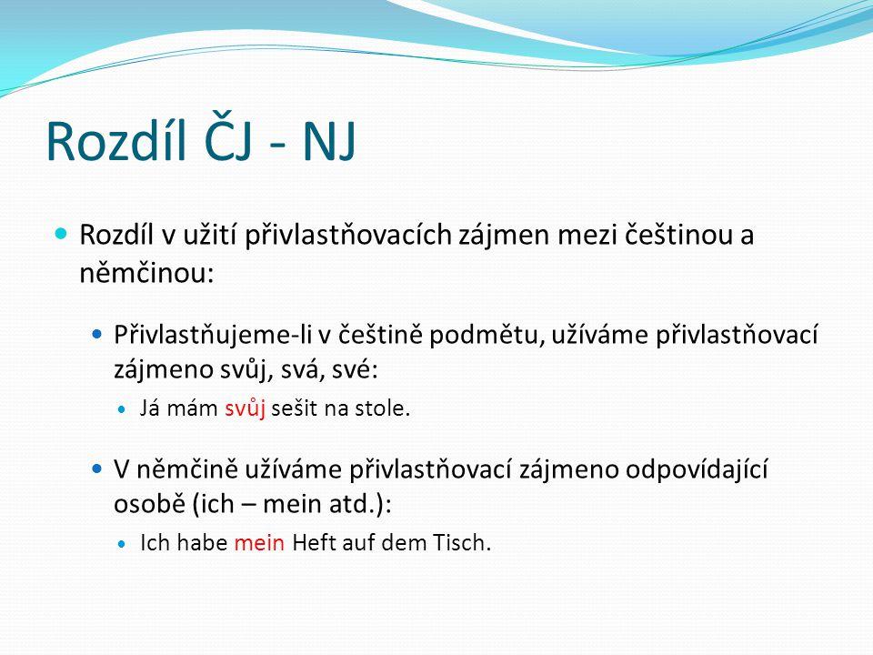 Rozdíl ČJ - NJ Rozdíl v užití přivlastňovacích zájmen mezi češtinou a němčinou: