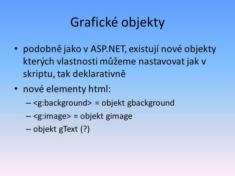 Grafické objekty podobně jako v ASP.NET, existují nové objekty kterých vlastnosti můžeme nastavovat jak v skriptu, tak deklarativně.