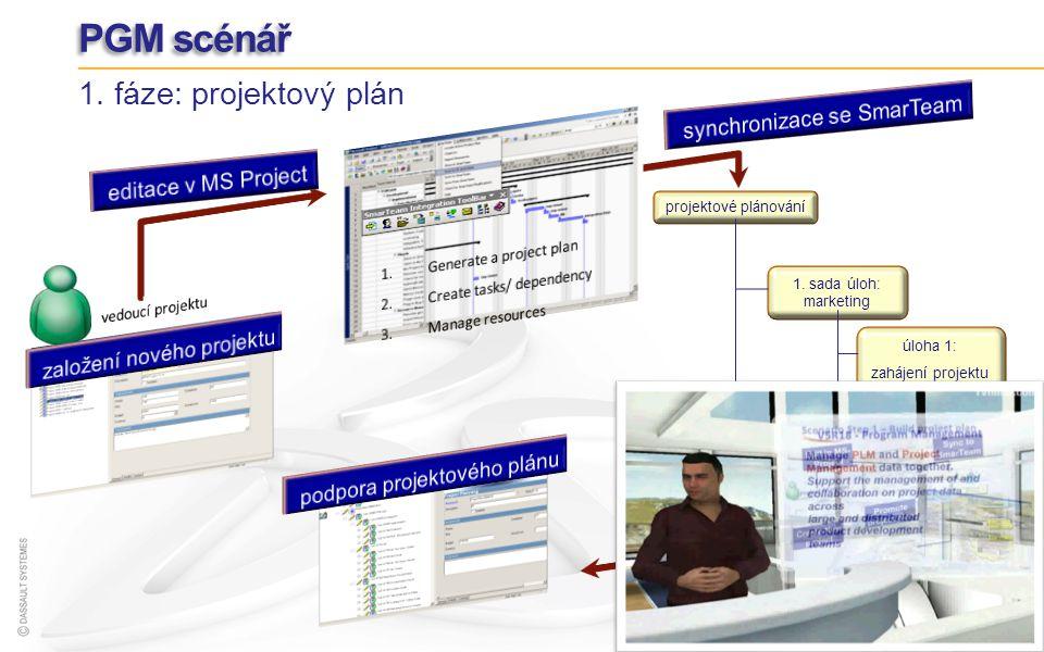 PGM scénář 1. fáze: projektový plán synchronizace se SmarTeam
