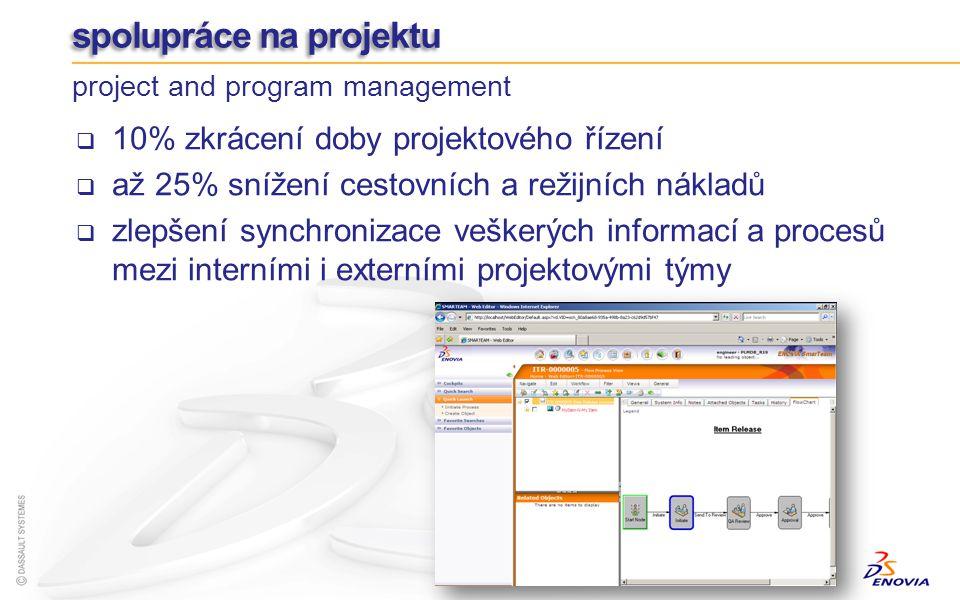 spolupráce na projektu