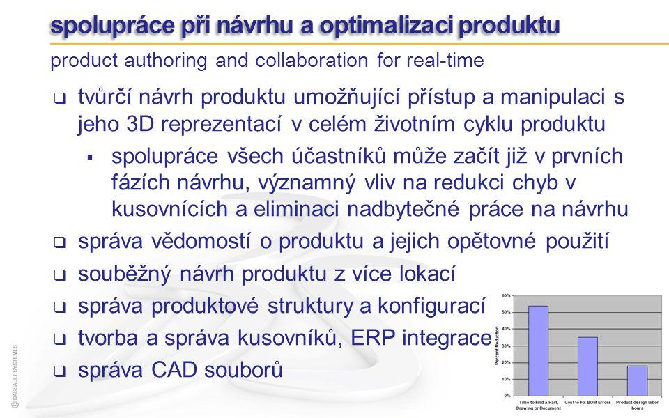 spolupráce při návrhu a optimalizaci produktu