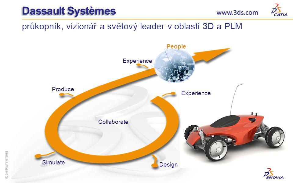 Dassault Systèmes www.3ds.com. průkopník, vizionář a světový leader v oblasti 3D a PLM. People. Experience.
