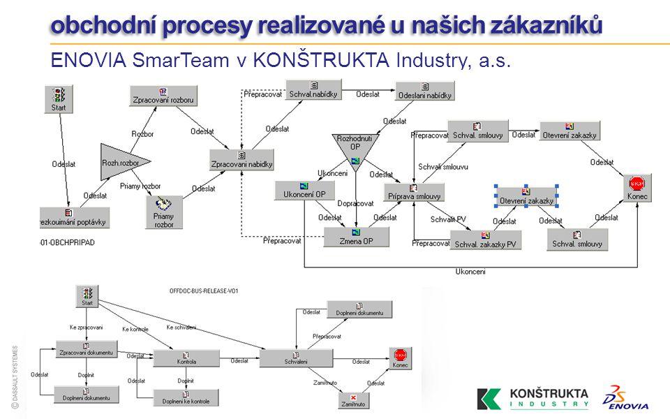 obchodní procesy realizované u našich zákazníků