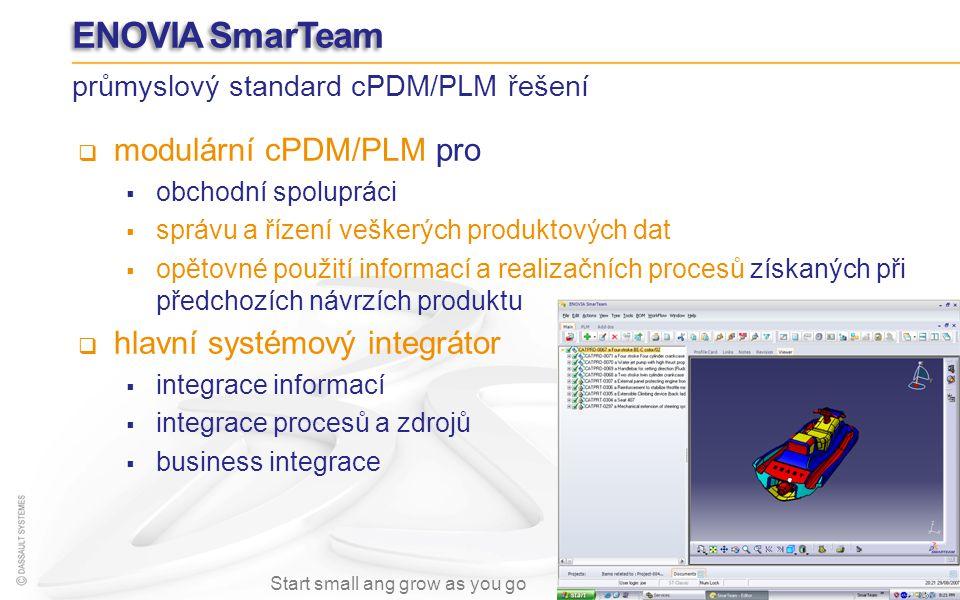 ENOVIA SmarTeam modulární cPDM/PLM pro hlavní systémový integrátor
