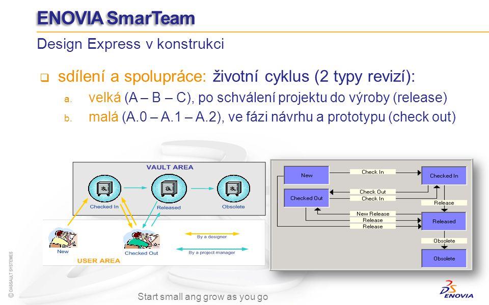 ENOVIA SmarTeam sdílení a spolupráce: životní cyklus (2 typy revizí):