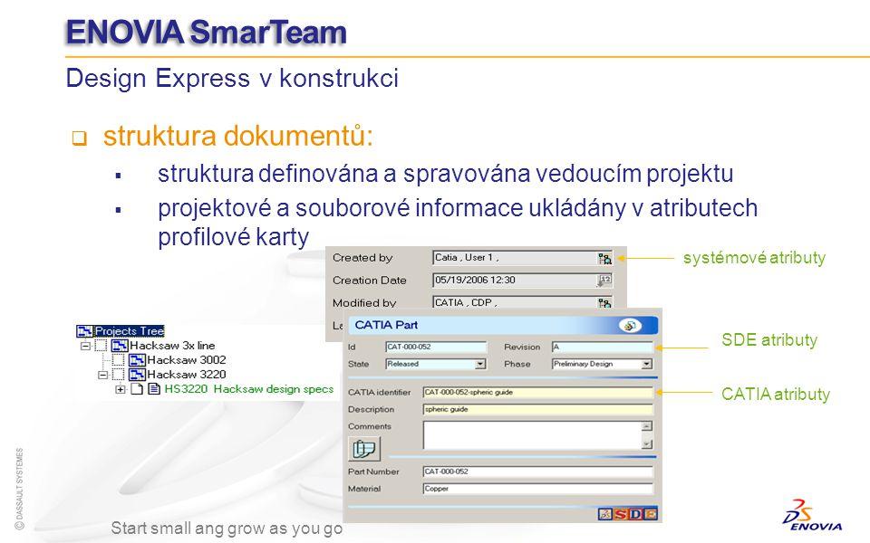 ENOVIA SmarTeam struktura dokumentů: Design Express v konstrukci