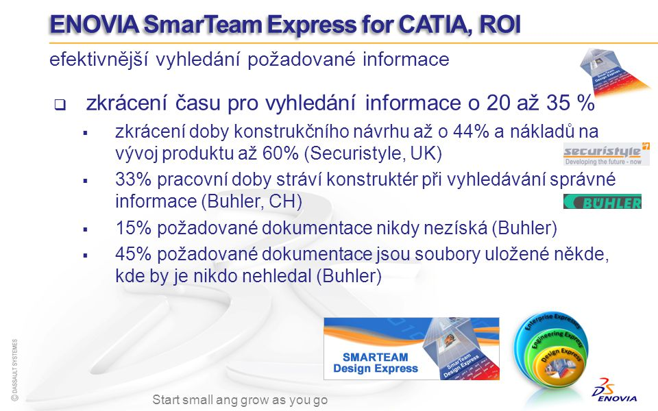 ENOVIA SmarTeam Express for CATIA, ROI