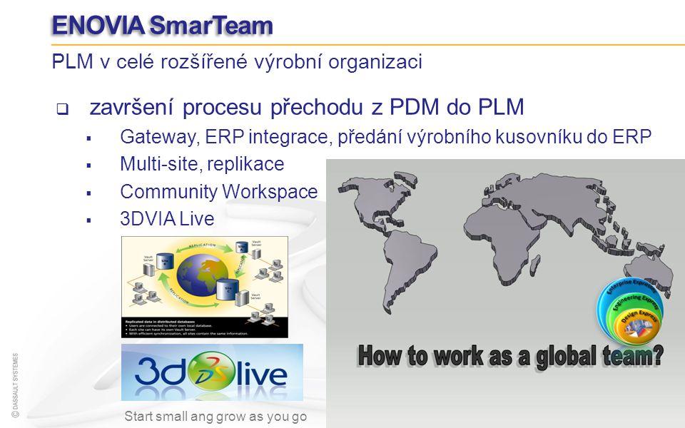 ENOVIA SmarTeam završení procesu přechodu z PDM do PLM