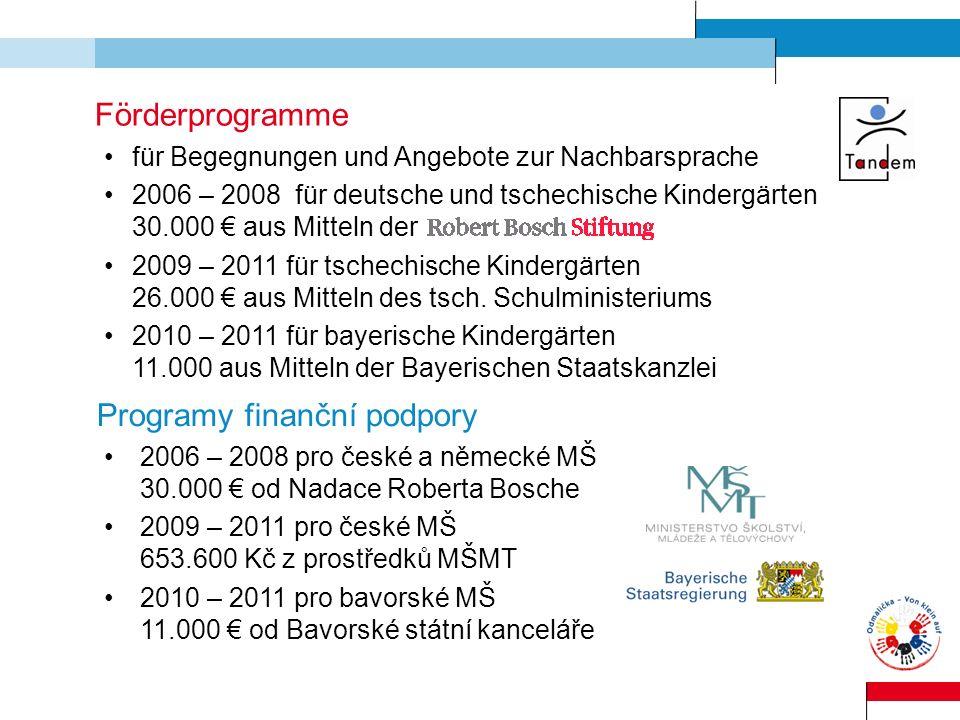 Programy finanční podpory