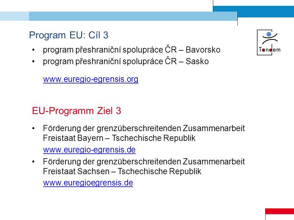 Program EU: Cíl 3 EU-Programm Ziel 3