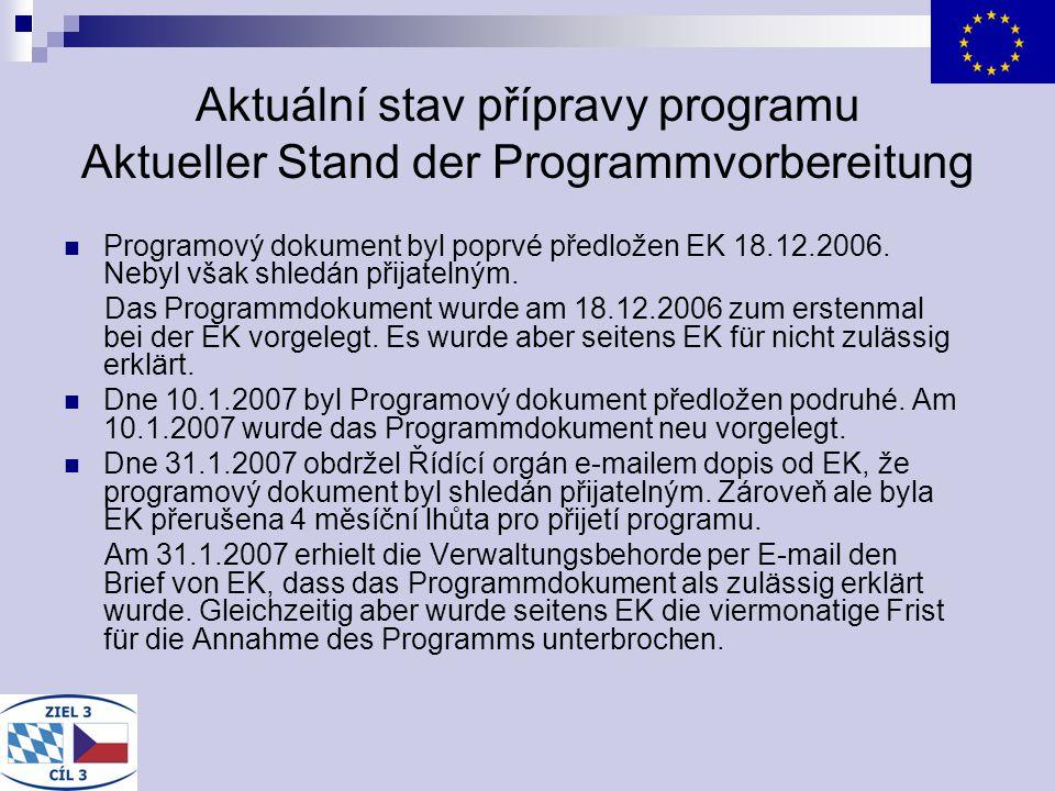 Aktuální stav přípravy programu Aktueller Stand der Programmvorbereitung