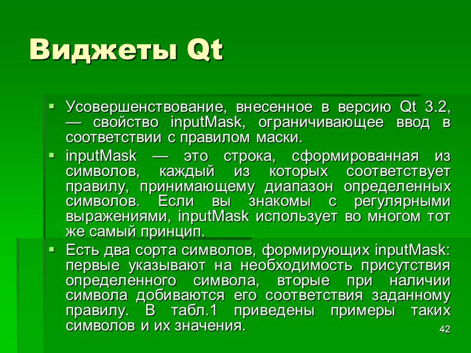 Виджеты Qt Усовершенствование, внесенное в версию Qt 3.2, — свойство inputMask, ограничивающее ввод в соответствии с правилом маски.