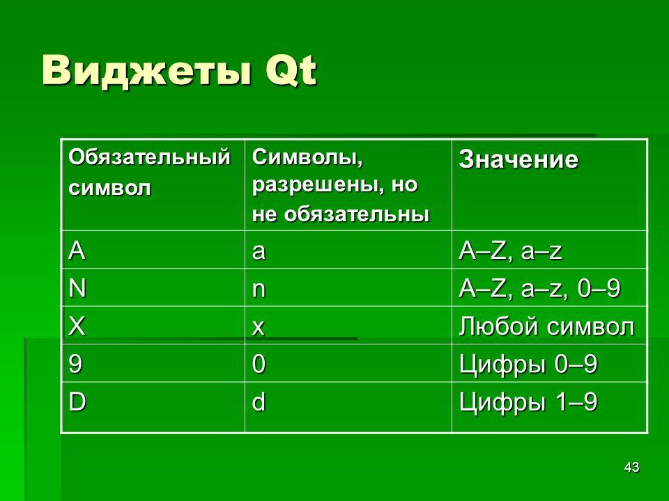 Виджеты Qt Значение A a А–Z, а–z N n A–Z, a–z, 0–9 X x Любой символ 9