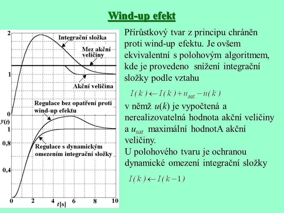 Wind-up efekt