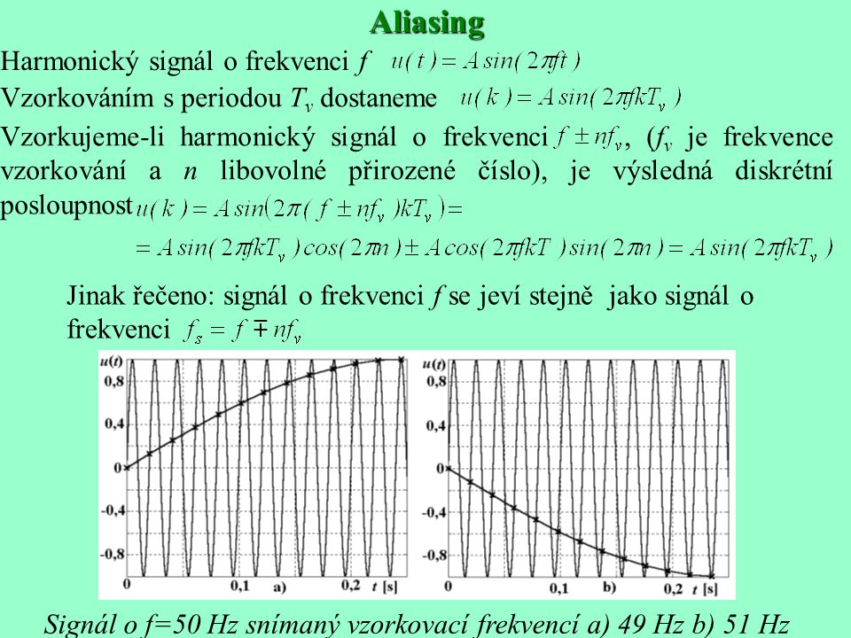 Aliasing Harmonický signál o frekvenci f