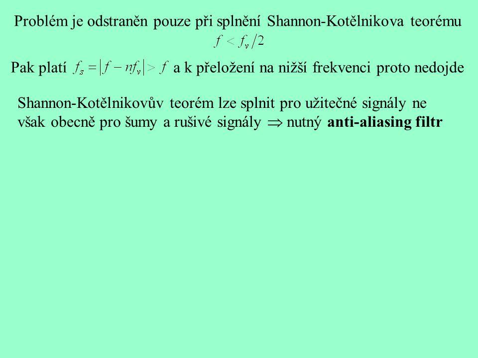 Problém je odstraněn pouze při splnění Shannon-Kotělnikova teorému