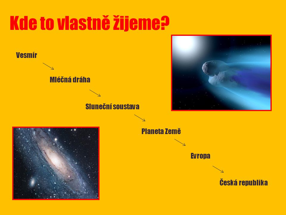 Kde to vlastně žijeme Vesmír Mléčná dráha Sluneční soustava