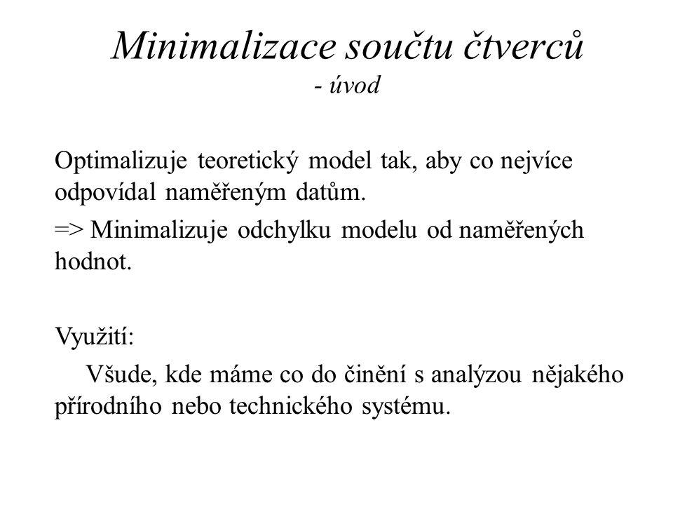 Minimalizace součtu čtverců - úvod