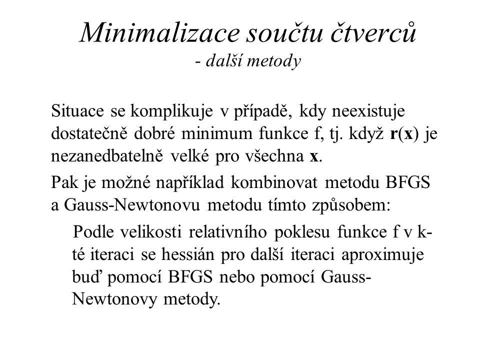 Minimalizace součtu čtverců - další metody