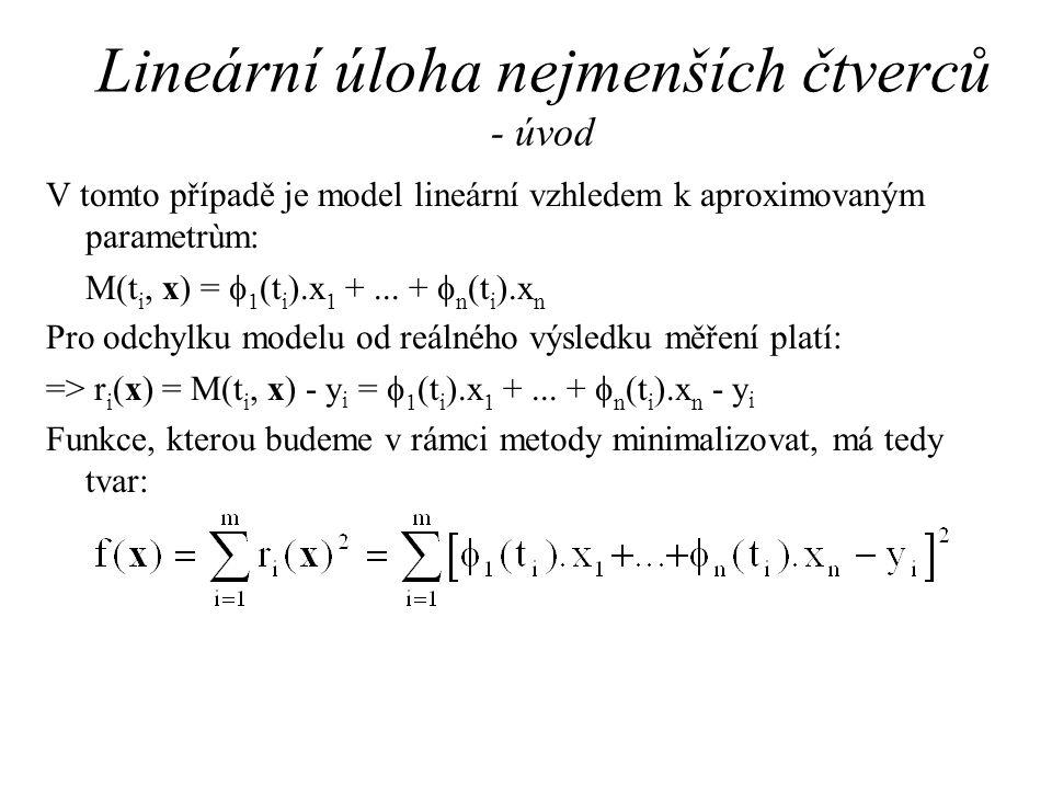 Lineární úloha nejmenších čtverců - úvod