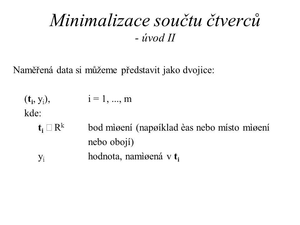 Minimalizace součtu čtverců - úvod II