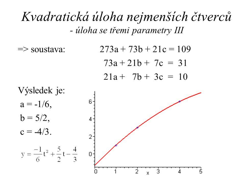 Kvadratická úloha nejmenších čtverců - úloha se třemi parametry III