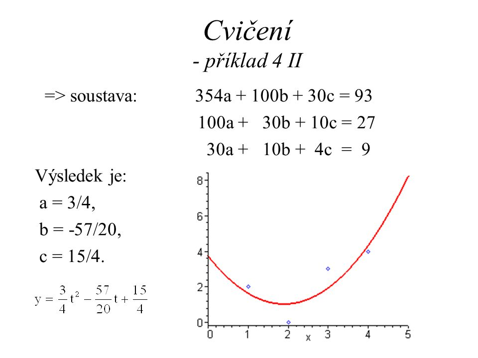 Cvičení - příklad 4 II => soustava: 354a + 100b + 30c = 93