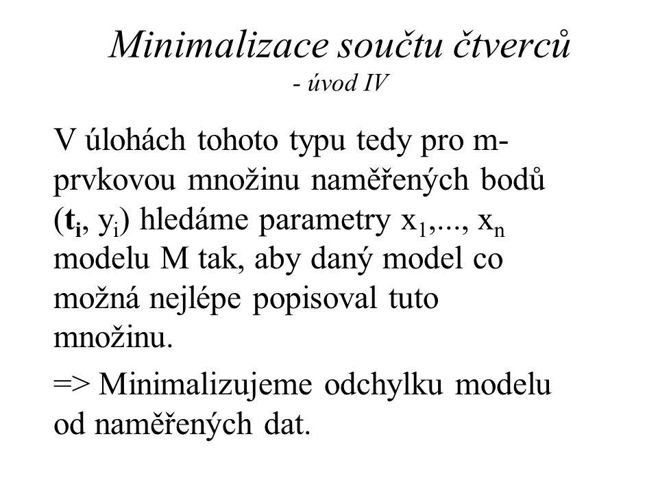 Minimalizace součtu čtverců - úvod IV