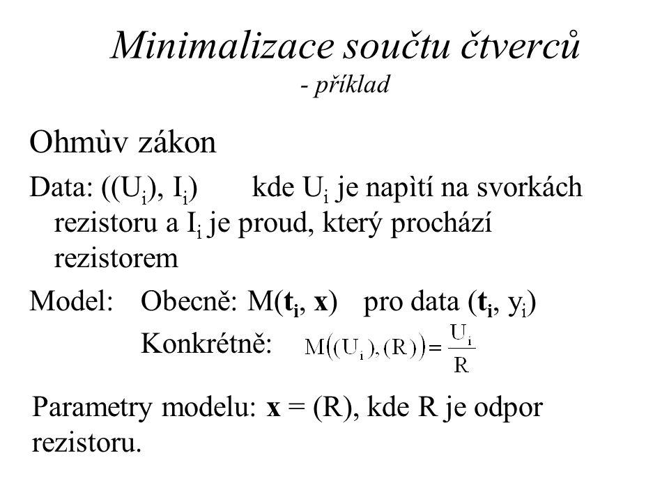 Minimalizace součtu čtverců - příklad