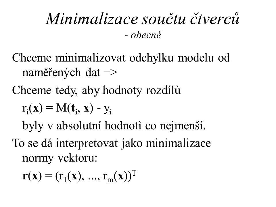 Minimalizace součtu čtverců - obecně