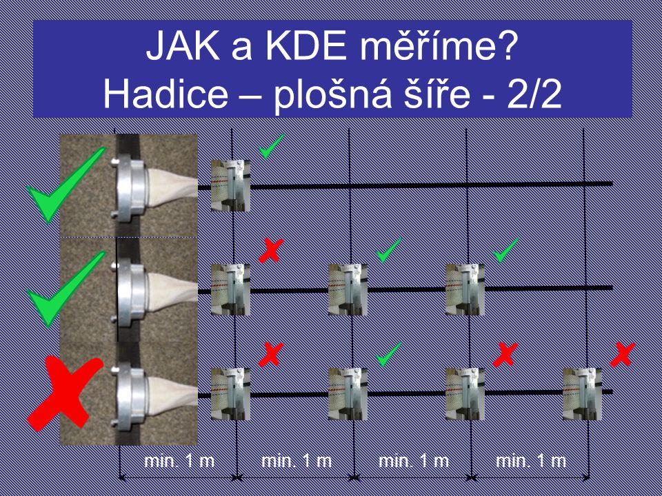 JAK a KDE měříme Hadice – plošná šíře - 2/2