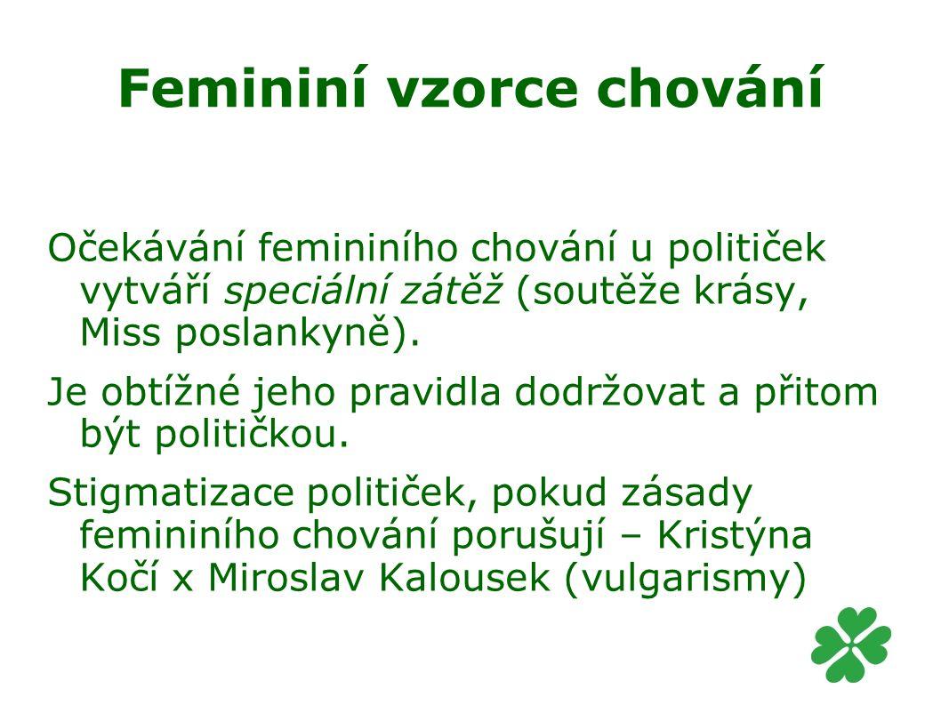 Femininí vzorce chování