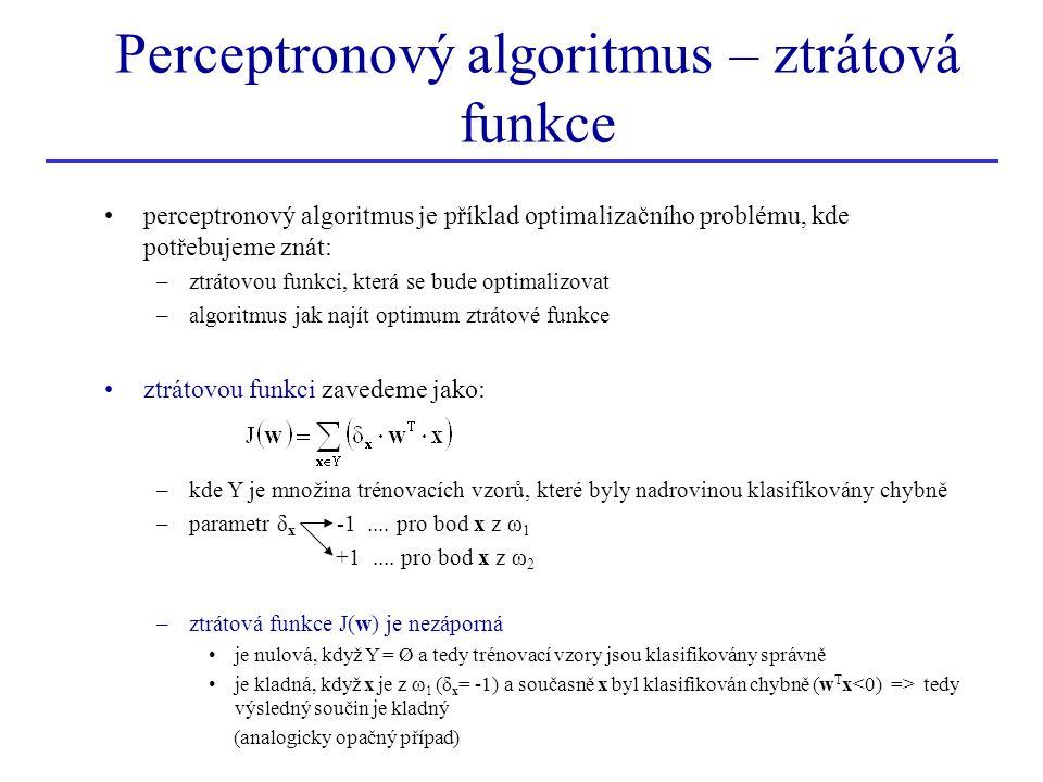 Perceptronový algoritmus – ztrátová funkce