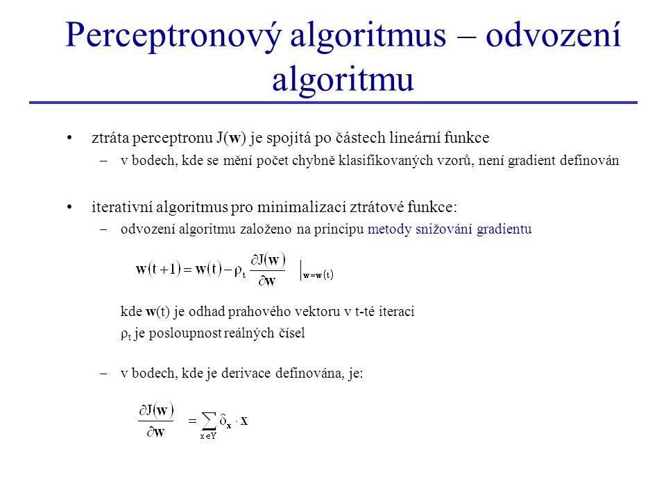 Perceptronový algoritmus – odvození algoritmu