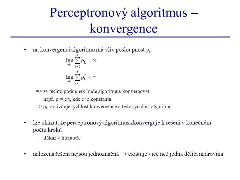 Perceptronový algoritmus – konvergence